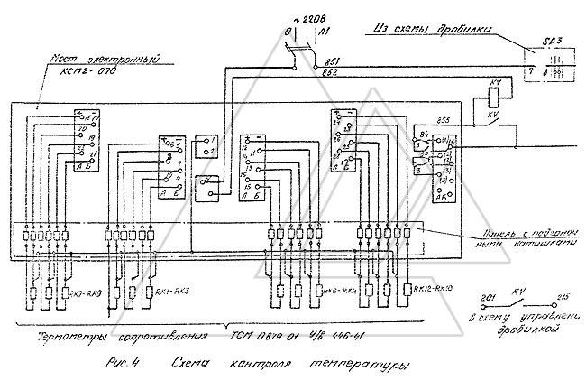 Электро схема дробилкой