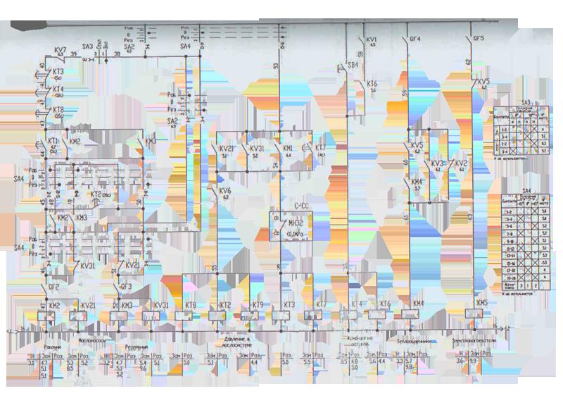 Управление электроприводами