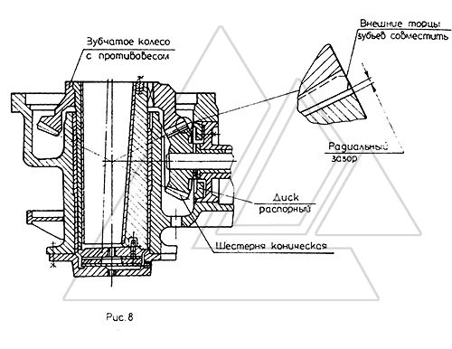 Дробилка ксд-1750гр технология дробления дробилка роторная смд в Набережные Челны