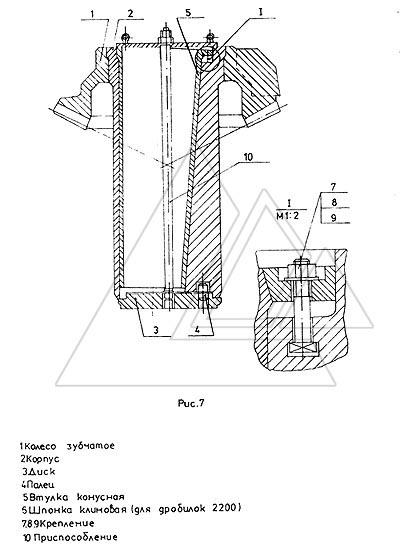 Монтаж наладка привода дробилки кмд-2200 проммаш грохот вибрационный