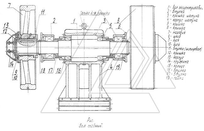 Дробилка смд-111 производство дробилок в Урай