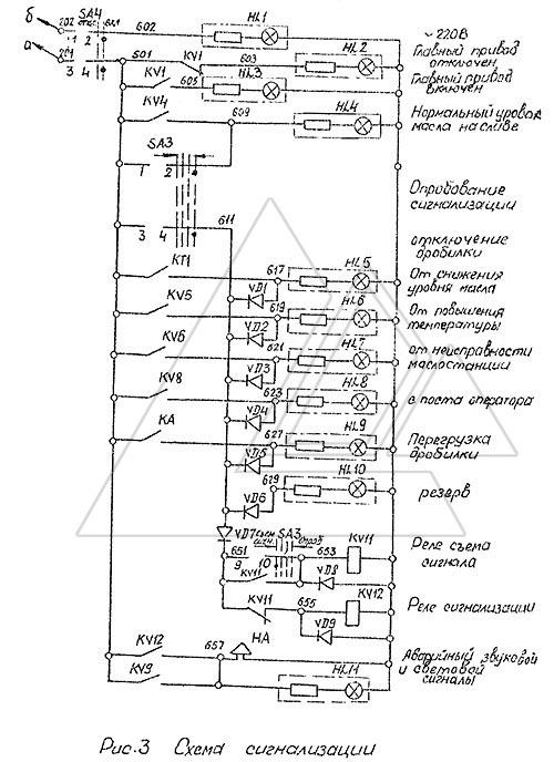 Гидроагрегат дробилки ксд 1750 инструкция дробилка щековая мобильная на гусеничном ходу китай цена