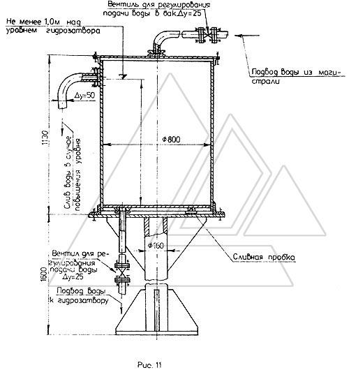 Почему греется дробилка кмд-2200 что делать красноярск дробилка ксд-900
