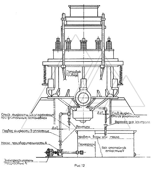 Ксд-2200гр-д запчасти к дробилкам ксд-600 челябинск