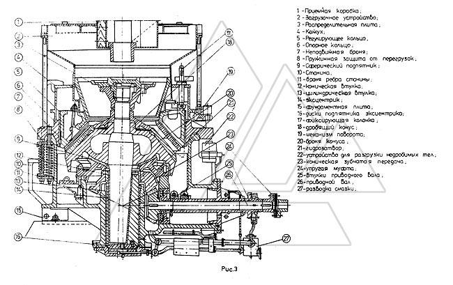 Конструкция конусная дробилка среднего назначения зернодробилка зубр купить оп