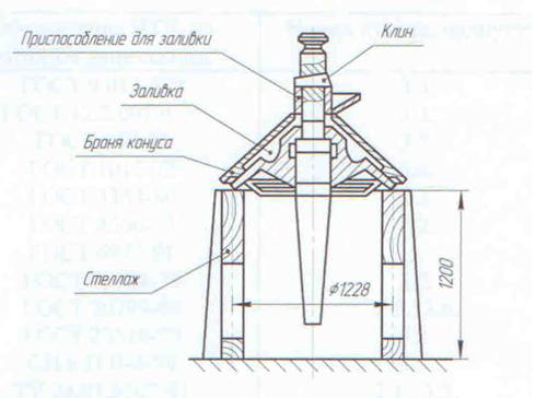 Конусная дробилка ремонт в Маркс молотковой дробилки в Ессентуки